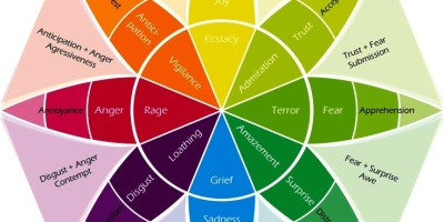 8 core Feelings in addiction recovery